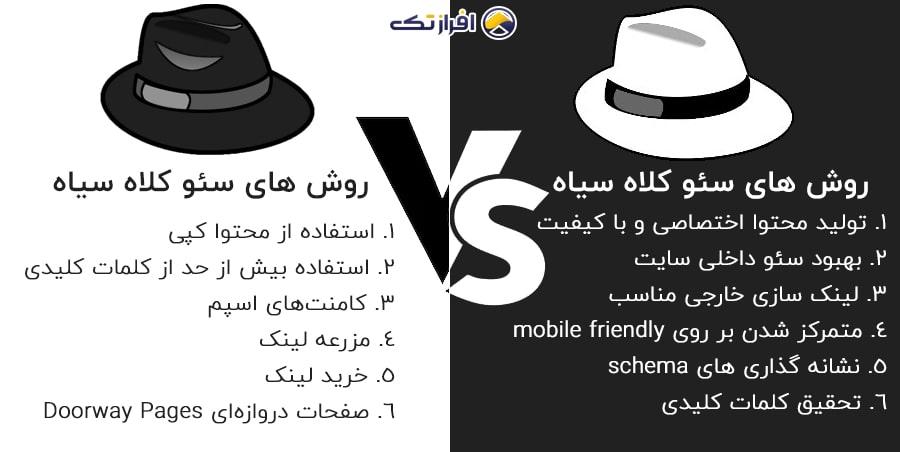 تفاوت های سئو کلاه سیاه با سئو کلاه سفید